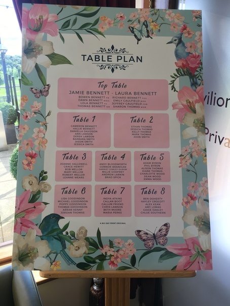 Bespoke Printed Table plan - Stationary- Wedding Venue Styling- Sophia's Final Touch