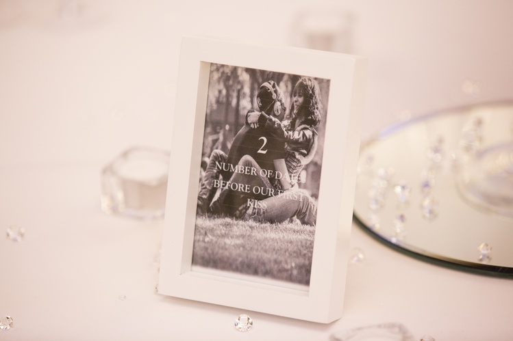 Personalised Table Numbers in Frame  - Sophia's Final Touch - Venue Styling - Weddings & Event Decoration