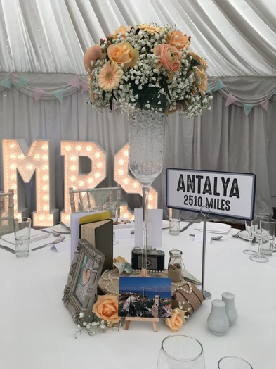 Travel Themed Centrepiece - Table Names - Wedding Venue Styling- Sophia's Final Touch