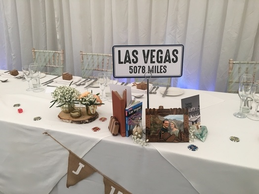 Travel Themed Centrepiece – Wedding Venue Styling- Sophia's Final Touch