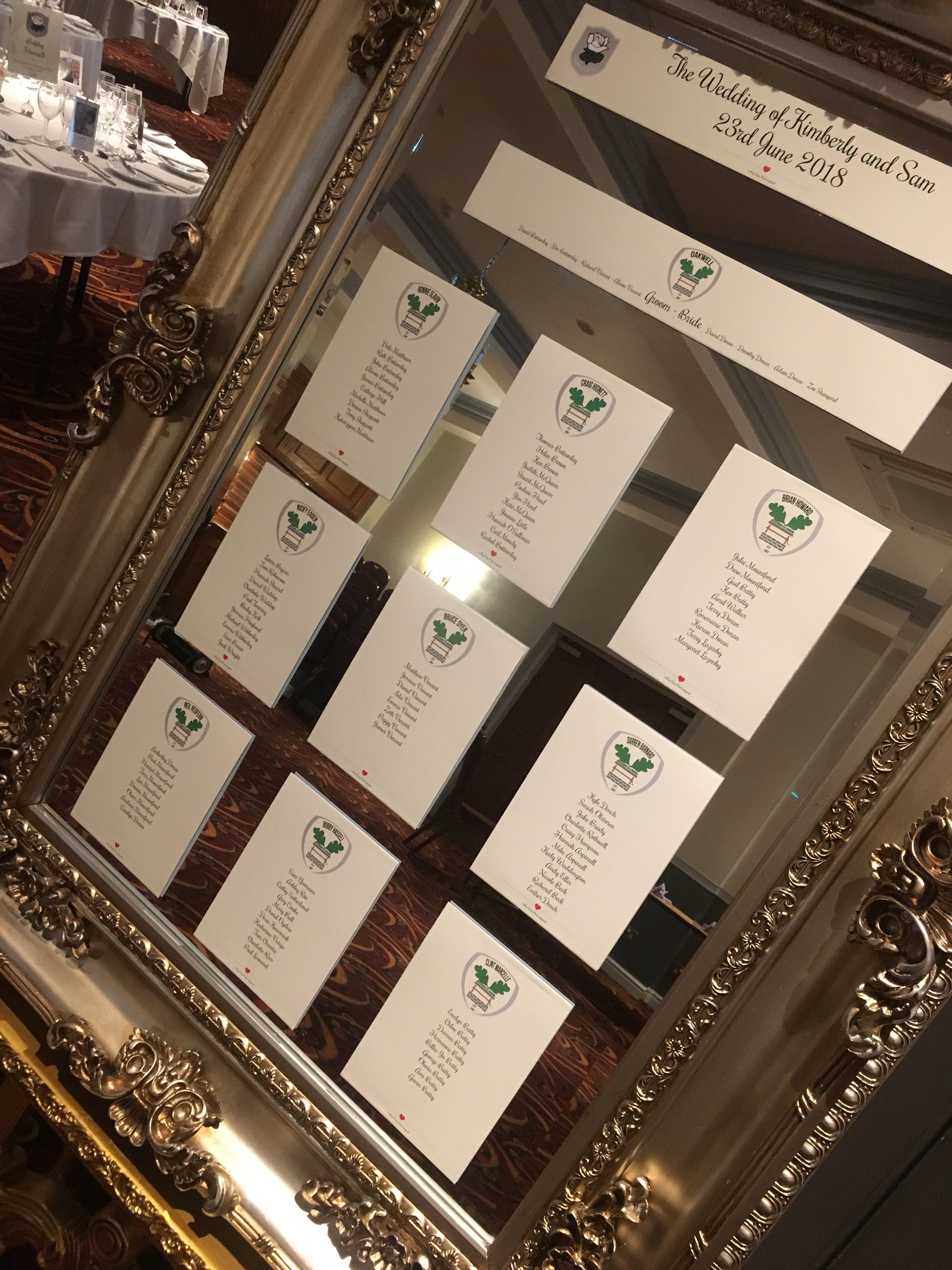 BFC Table Plan on Mirror Sophia's Final Touch - Venue Styling - Weddings