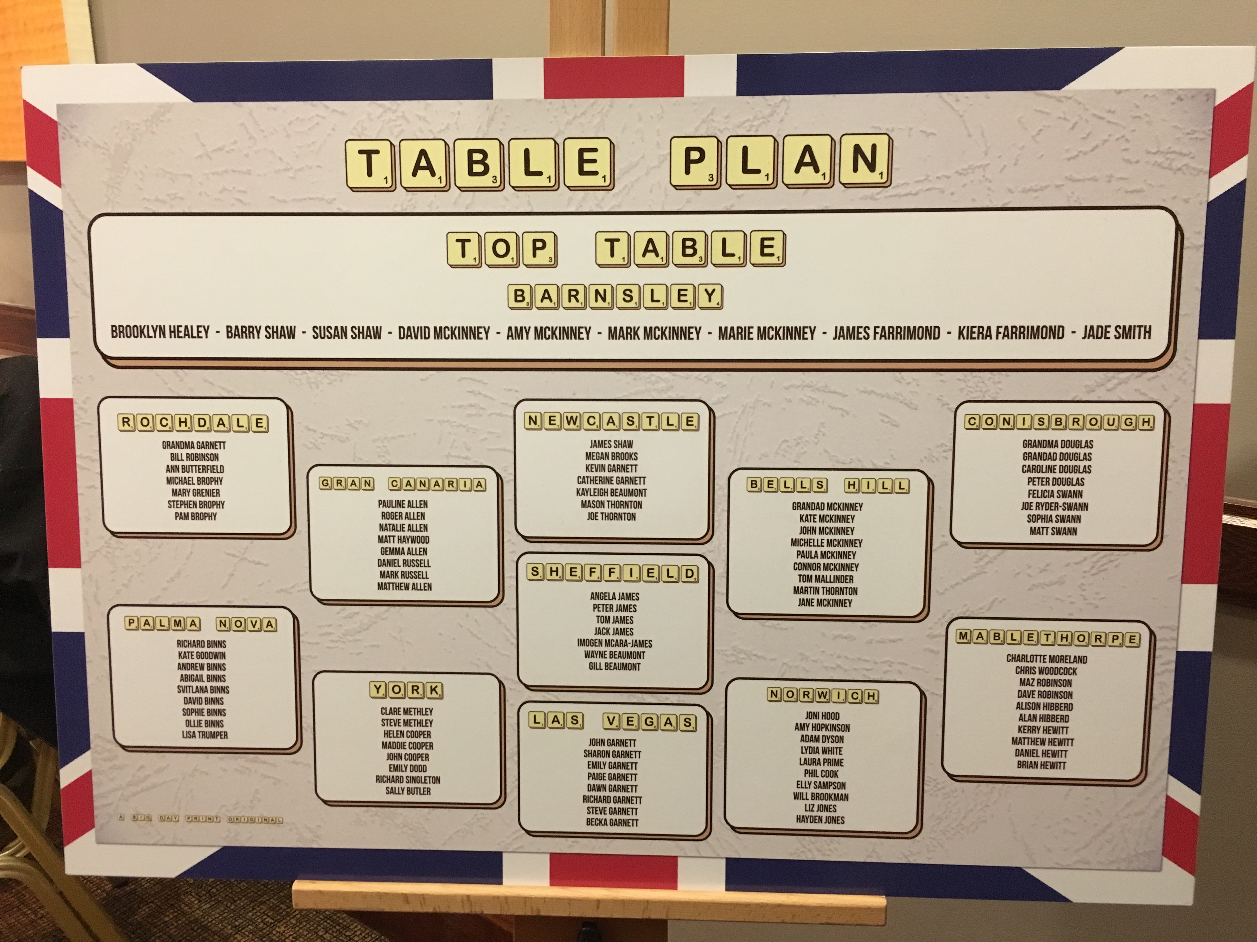 Best Of British Table Plan Big Day Print Sophia's Final Touch - Venue Styling - Weddings